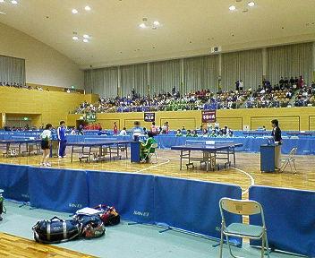 高体連卓球大会団体戦結果です