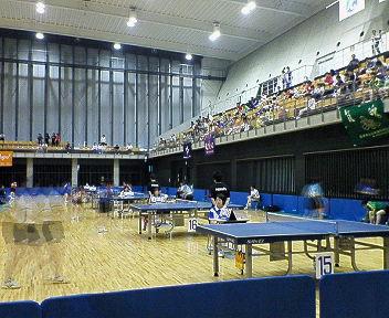 県民体育大会